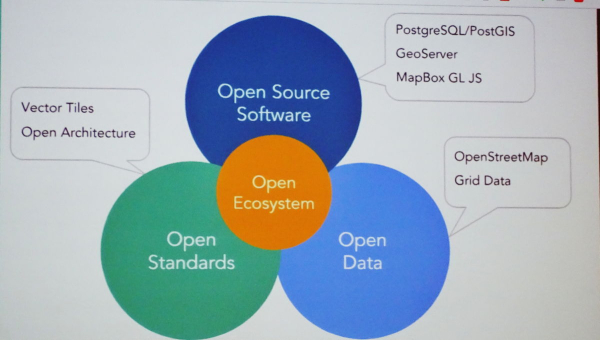 Between the Poles: The advantages of using open source components to