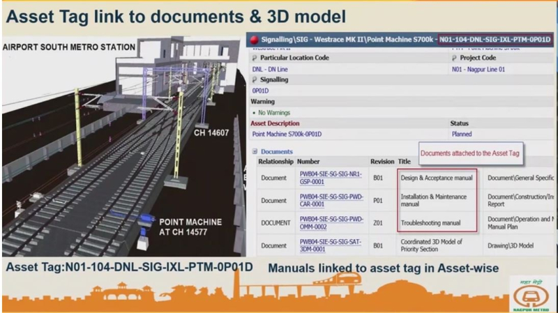 NAGPUR metro asset tagging link to 3D model