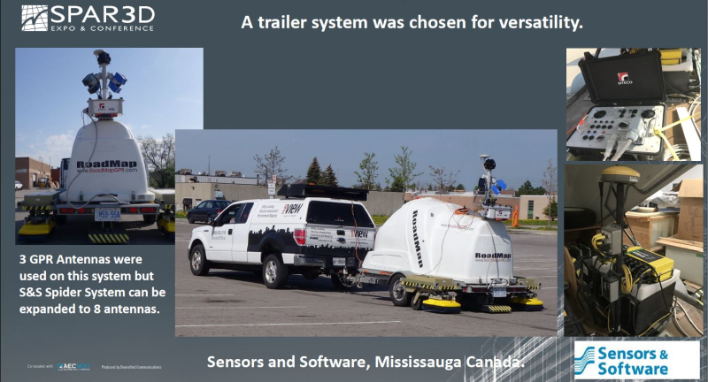 Sensors and software trailer