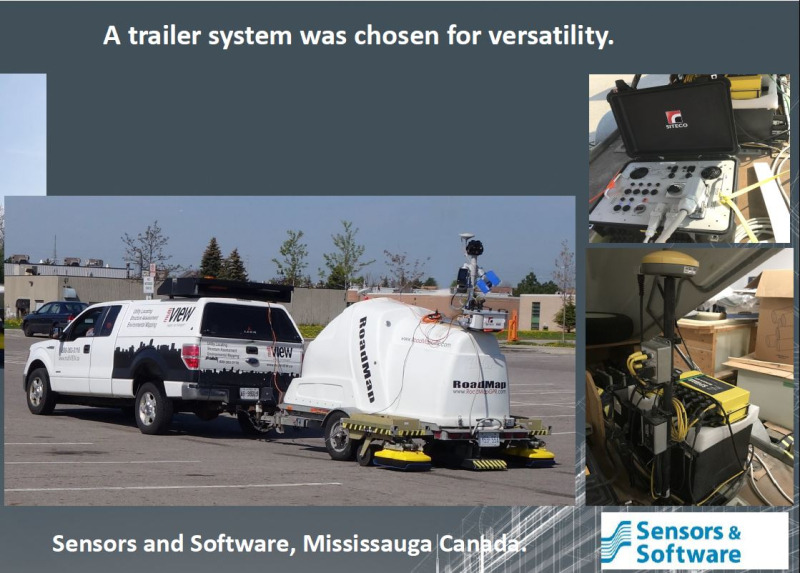 Sensors and software towed array