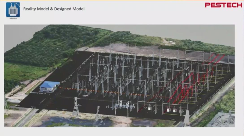 Pestech reality model and design