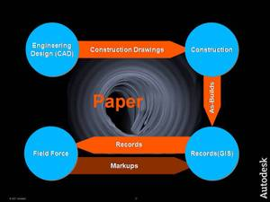 Design construction records paperflow_2