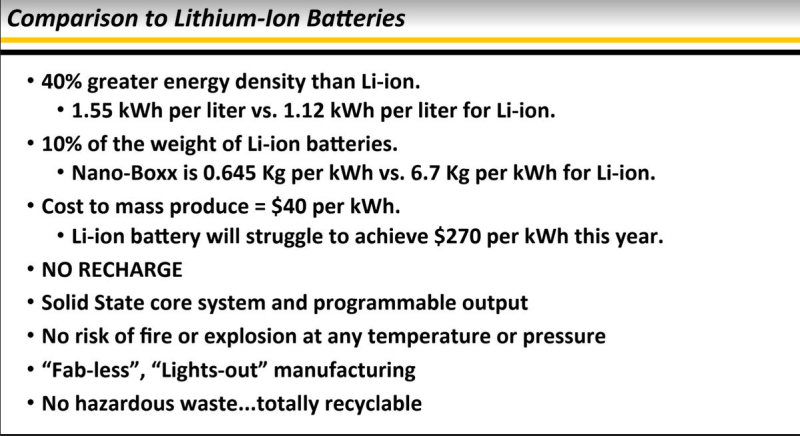 Nano-Boxx compared to Li-ion batteries