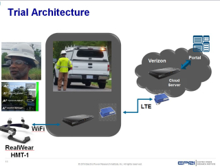 Trial architecture AR for damage assessment EPRI