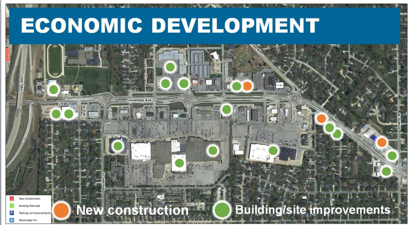 Economic development resulting from project