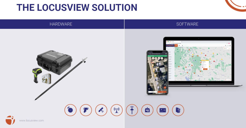 LocusView hardware and software