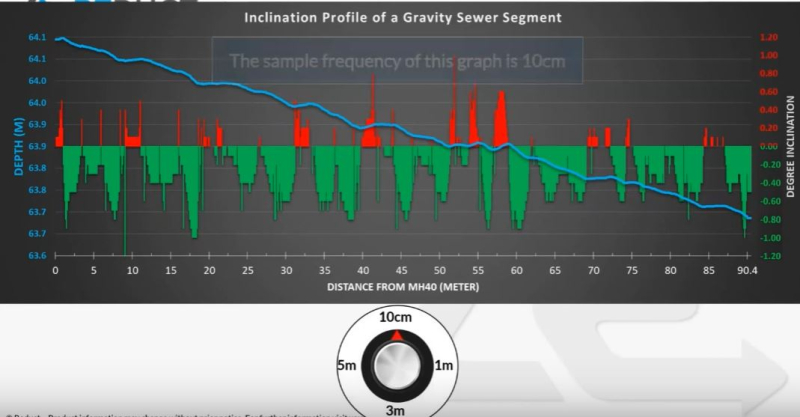 Reduct slope of gravity sewer 10cm interval