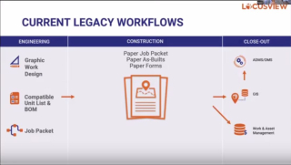 Current legacy workflows