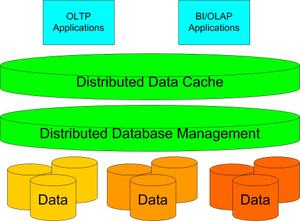 Databasevirtualization_1