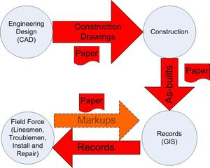 Infrastructrure_management_lifecycle_pap